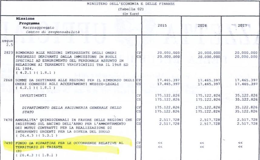 Finanziaria15-17_TLT
