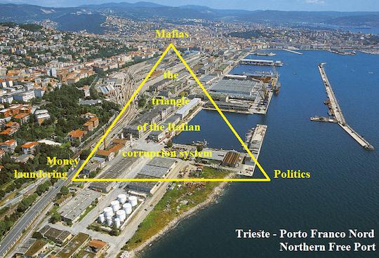 Triangle-Italian-corruption
